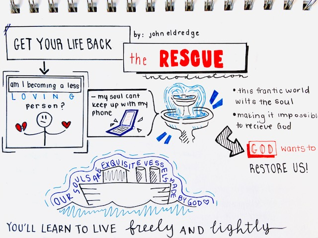 Sketchnote 1 John Eldredge Get Your Life Back. Scott Anderson Blog