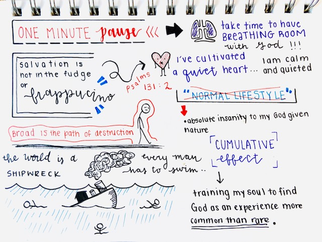 Sketchnote 2 John Eldredge Get Your Life Back. Scott Anderson Blog.